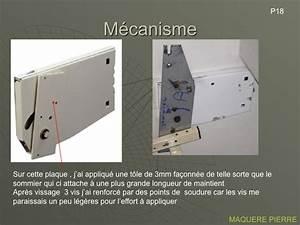 Mécanisme Lit Escamotable : bricolage fabriquer un lit escamotable conseils des ~ Voncanada.com Idées de Décoration