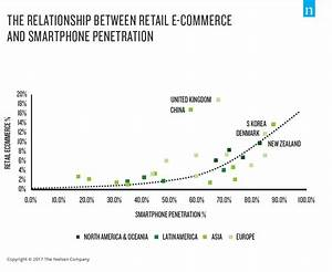 T Online Service Shopping : a look at the evolving e commerce landscape ~ Eleganceandgraceweddings.com Haus und Dekorationen