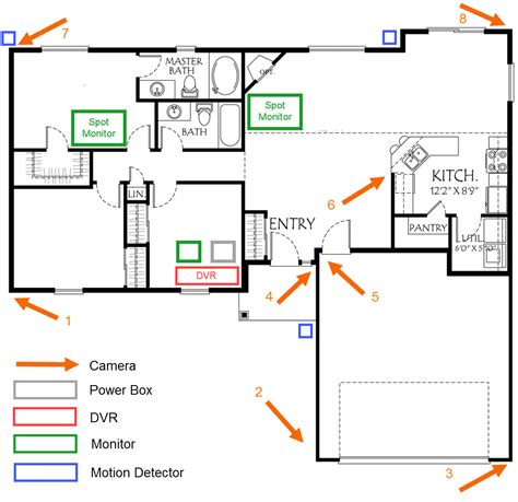 How Pre Wire House For Security Cameras