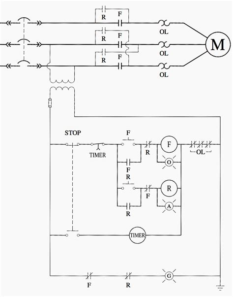 jogging with control circuit ladder diagram of relays