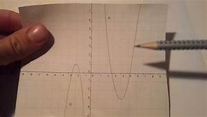 Kurvendiskussion Berechnen : streckfaktor einer parabel berechnen matheaufgabe parabel kurvendiskussion geometrie ~ Themetempest.com Abrechnung