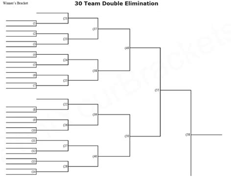 team double elimination printable tournament bracket