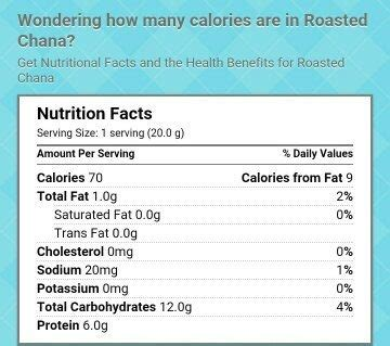 how many calories in a gram of roasted chana dal nutrition facts nutrition ftempo