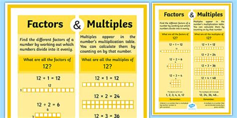 Factors And Multiples Display Poster  Factors And Multiples
