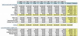 Restaurant Sales Forecast Excel Template Restaurant Cogs Spreadsheet Samplebusinessresume Com
