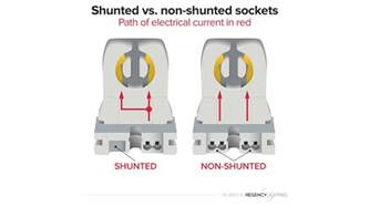 shunted vs non shunted sockets how to tell what you need