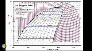 R134a Ph Diyagram U0131  U2014 Resimlere G U00f6re Ara  U2014  Red