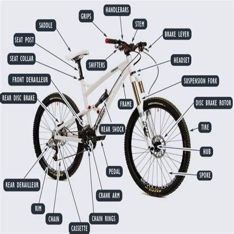 Hercules Bicycle Spare Parts Online  Reviewmotorsco