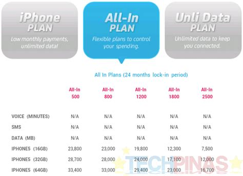iphone prepaid plans smart iphone 5 postpaid plans prepaid prices iphone