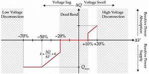 Ji Case Mod  446 Voltage Regulator Wiring Diagram