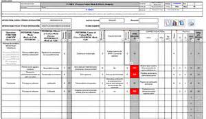 Fmea Excel Template Pfmea Related Keywords Suggestions Pfmea Keywords
