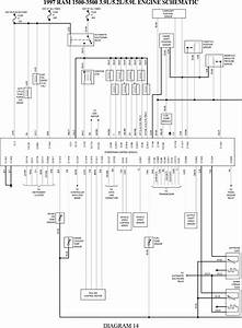 Wiring Diagram 97 Dodge