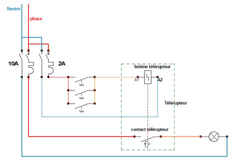 Schema Cablage Telerupteur Legrand 16ax