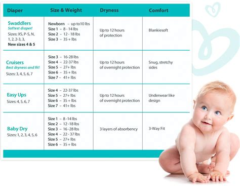 pers size 2 nappies weight pers swaddlers size chart 17 best ideas about