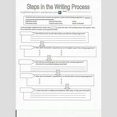 Here's A #graphicorganizer To Teach The Steps In The #writingprocess In Your #langarts Class
