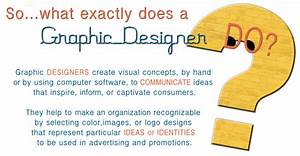 About Graphic Design Graphic Design Technology