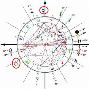 Horoscope 2018 Leo