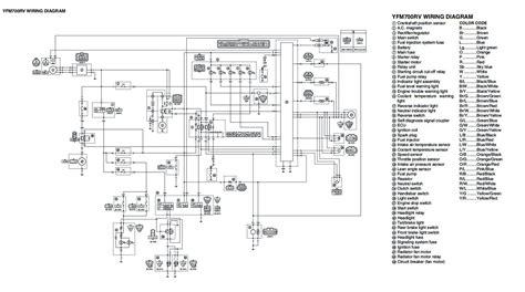 Gsxr Wiring Diagram Decor