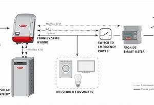 Fronius Inverter Wiring Diagram