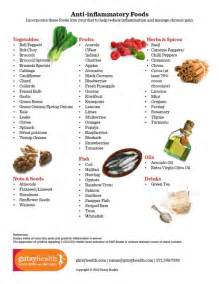 Ways the Paleo Diet can help with Reducing Inflammation Anti-Inflammatory Diets