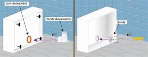 Installer Bonde Douche : comment installer une douche classique ooreka ~ Zukunftsfamilie.com Idées de Décoration