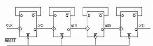 1  A 4 Bit Ripple Counter Circuit  The Output Of One Flip