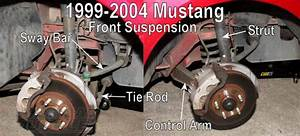 Suspension 101 Part 1  Mustang Suspension Components