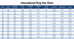 ring size conversion chart Quotes