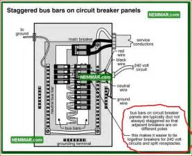 breaker box wiring diagram breaker image wiring similiar circuit breaker panel diagram keywords on breaker box wiring diagram