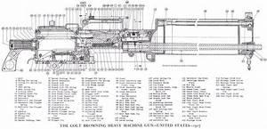 Colt Browning Heavy Machine Gun 1917 Diagram Schematic