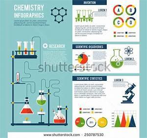 8  Scientific Poster Templates