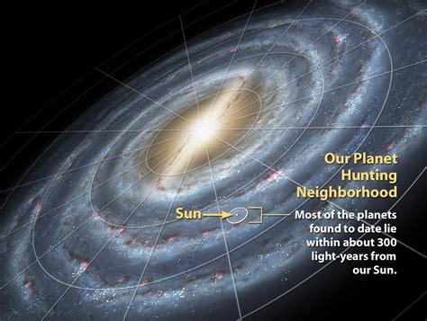 Galactic Year Marks The Unbelievable Journey Sun