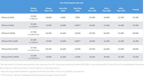 iphone 6 phone plans the philippine press smart kicks iphone 6 iphone 6