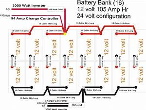 Simple Wiring Diagram For Kubota Rtv 900 Motor And