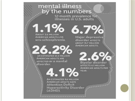 Mental Illness Awareness Presentation1. Best Retirement Accounts Neonatal Nurse Major. Articles On Prescription Drug Abuse. Online University Texas Psychology And Finance. Web Based Legal Practice Management Software. Recovery Data Hard Drive Cms Air Conditioning. Hyundai Of Charlotte Nc Server Offsite Backup. Promotional Items Under $1 Movers To Florida. Personal Training Certification Az
