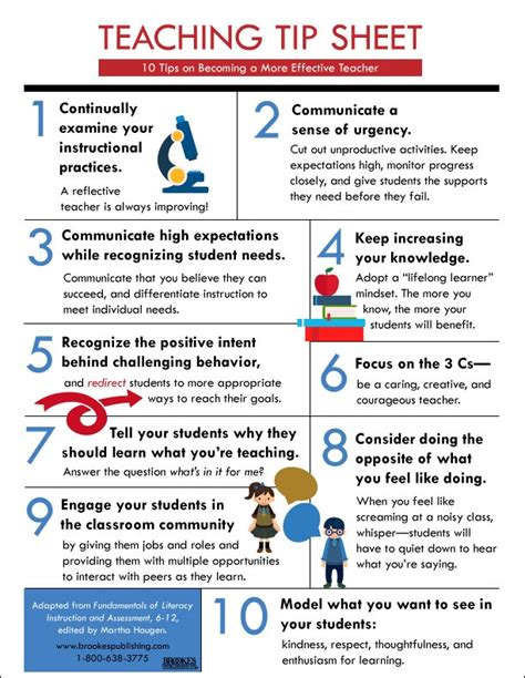 10 Tips On Becoming A More Effective Teacher  Inclusion Lab. Interest Sample Resume. Backend Developer Resume. Echocardiographer Resume. Resume Examples With No Job Experience. How To Put Leadership Skills On A Resume. B Tech Fresher Resume. Human Service Resume. Sample Resume Cover Letter Examples