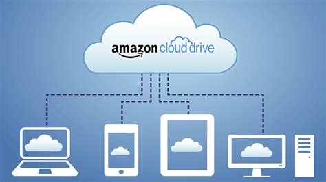 drive cloud has launched an unlimited cloud storage plan in the