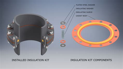 Cathodic Insulation Kits