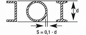 Zähnezahl Berechnen : segmentkreiss gebl tter ~ Themetempest.com Abrechnung