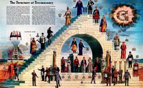 Freemason Vs Illuminati Freemasonry Or Bad Freemasonry History Symbols And