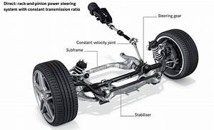 Should I Get A Power Steering Flush