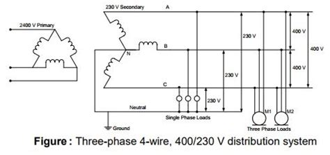 3 Phase 4 Wire Diagram 120 208 by Solved The Loads Connected To The Three Phase 4 Wire 400