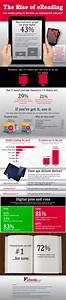 Ebooks V Print  Edtech  Infograph