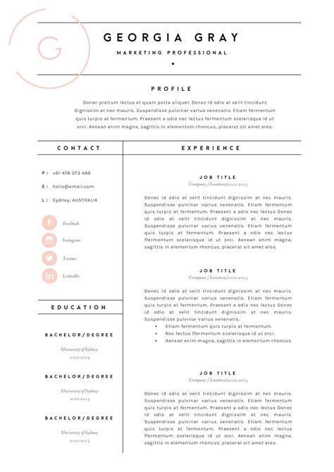 code  inquiriesorder papergipsyatgmailcom wa