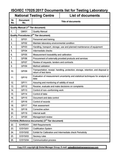 iso  documents list  testing laboratory  global manager group issuu