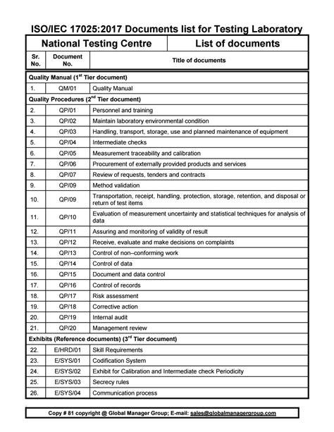 iso  documents list  testing laboratory