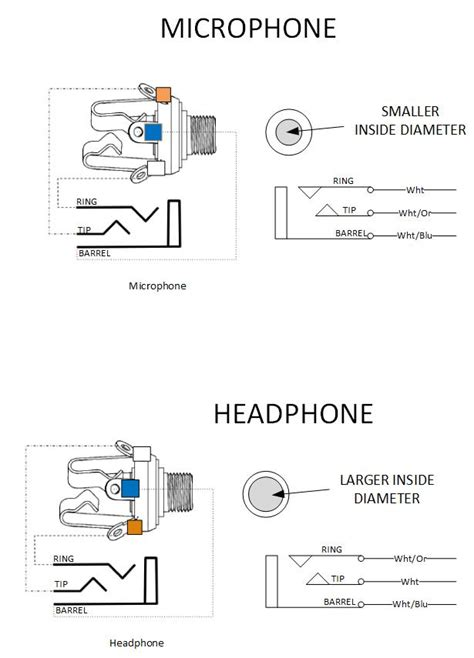 Aviation Headphone Wiring Diagram Stereo aircraft audio wiring wiring diagram