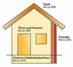 Kosten Für Innenputz : energetische sanierungen professionell und g nstig us ~ Lizthompson.info Haus und Dekorationen