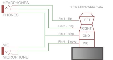 Android Device External Mic Wiring
