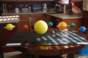 5th Grade Solar System Project Ideas (page 2) - Pics about ...